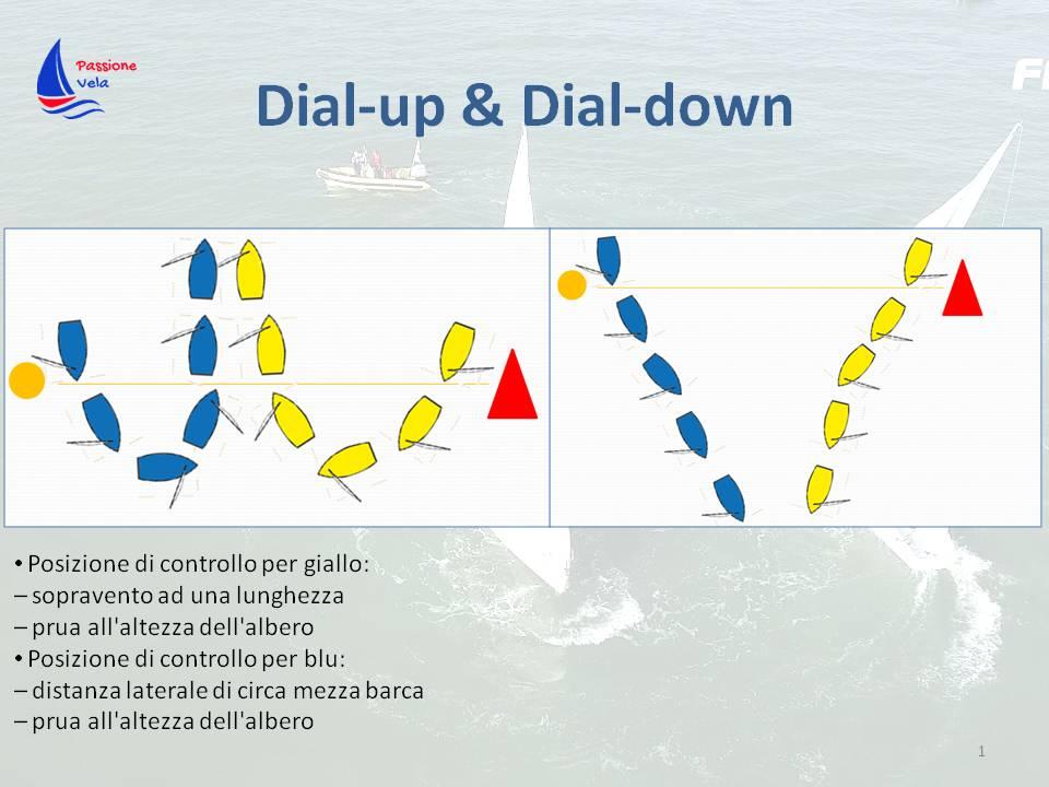 Dial Up e Dial Down barca blu e giallo